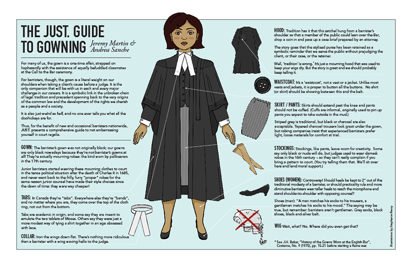 The Just Guide to Gowning